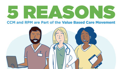 Cartoon characters of happy looking health workers under a headline that reads: 5 Reasons CCM and RPM are Part of the Value Based Care Movement.
